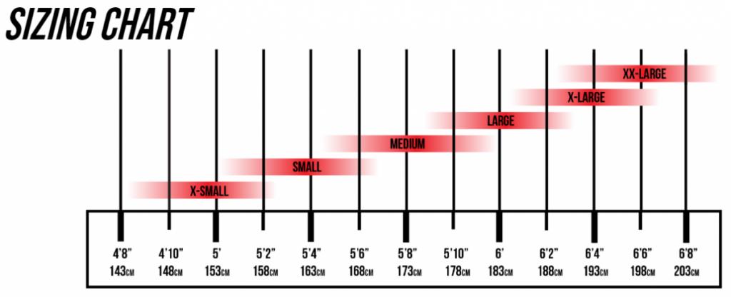 Transition storleksguide