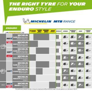 Michelin Wild Enduro Rear Gum-X – Däck